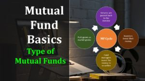 Mutual Funds of India