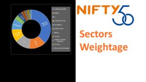 Nifty 50 Index, Sectors which forms NIFTY 50 and their weightage