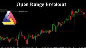 Open Range Breakout & Explorer AFL