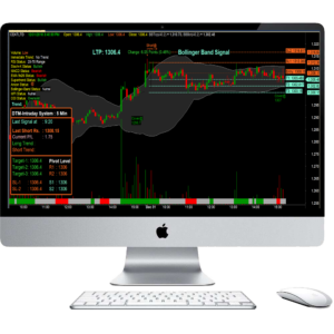 CiTS – Intraday Trading System – Yearly